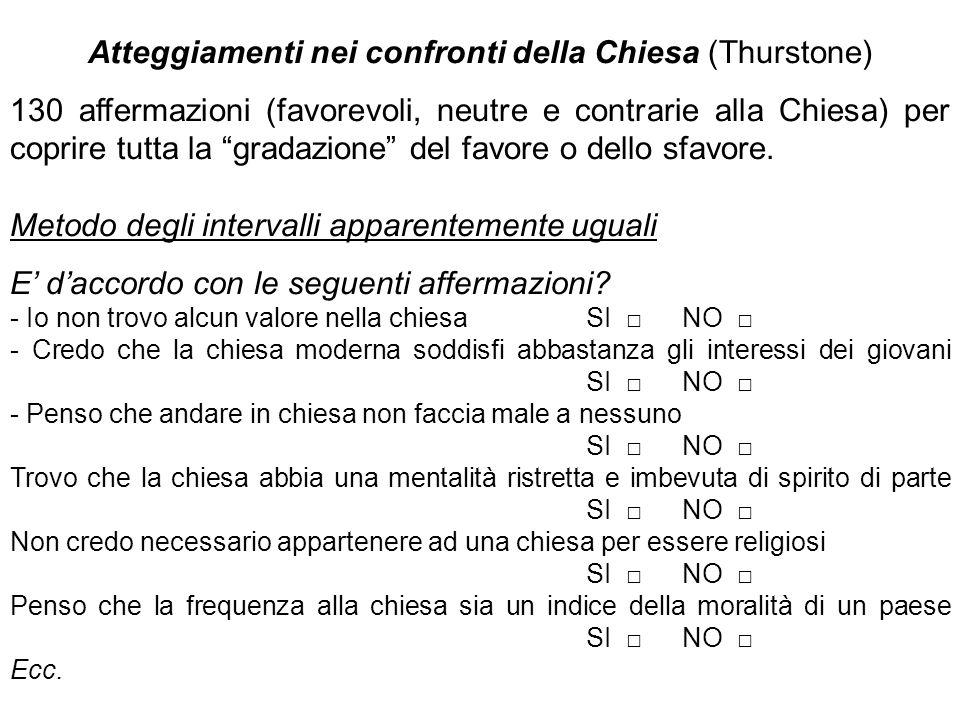 Atteggiamenti nei confronti della Chiesa (Thurstone) 130 affermazioni (favorevoli, neutre e contrarie alla Chiesa) per coprire tutta la gradazione del