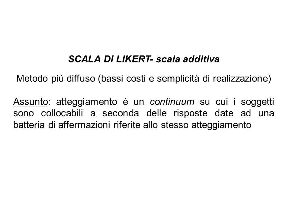 SCALA DI LIKERT- scala additiva Metodo più diffuso (bassi costi e semplicità di realizzazione) Assunto: atteggiamento è un continuum su cui i soggetti