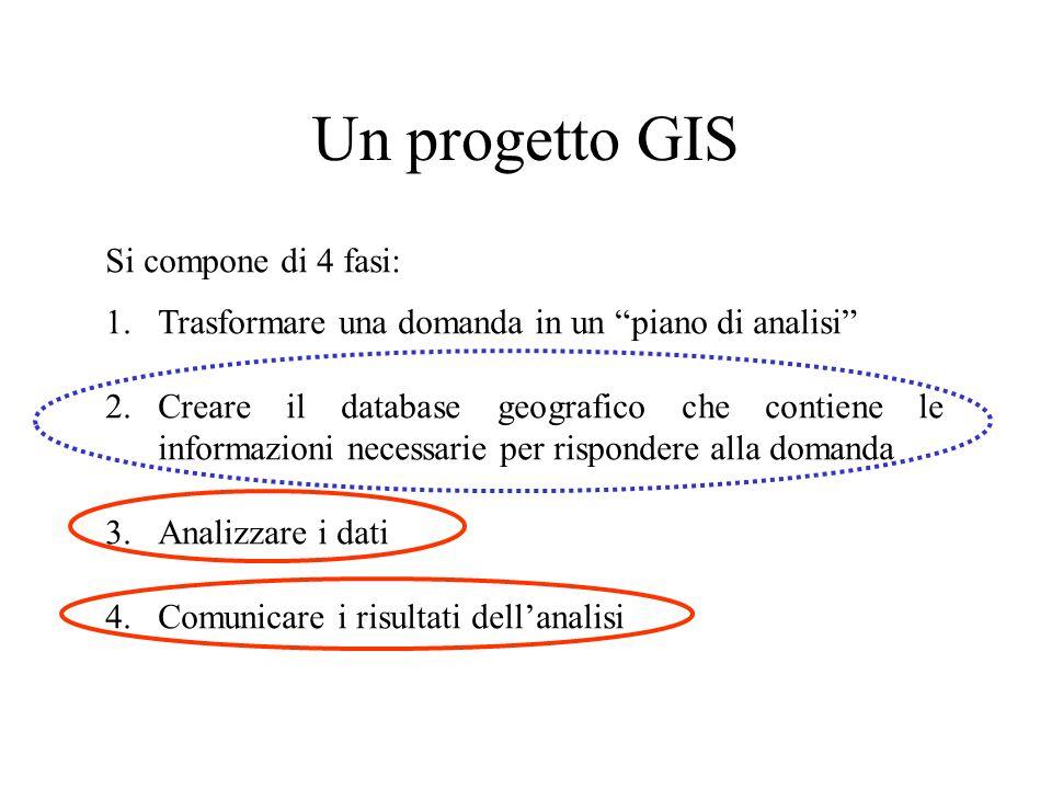 Un progetto GIS Si compone di 4 fasi: 1.Trasformare una domanda in un piano di analisi 2.Creare il database geografico che contiene le informazioni ne
