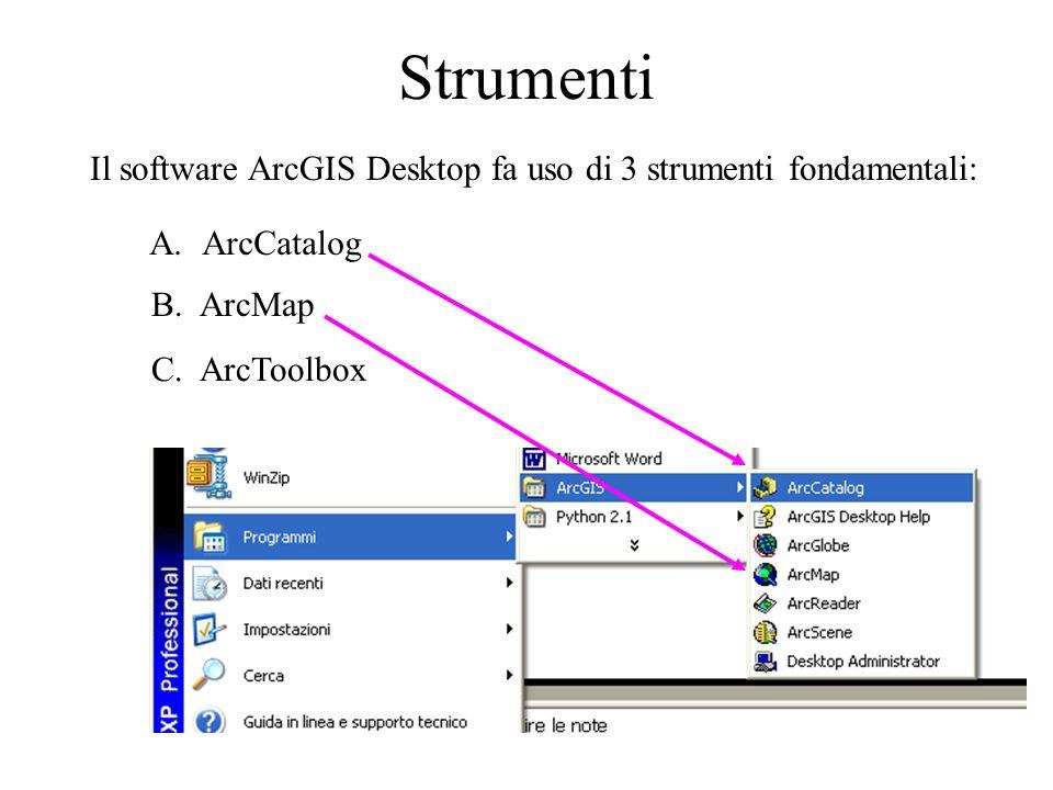Strumenti Il software ArcGIS Desktop fa uso di 3 strumenti fondamentali: A.ArcCatalog B. ArcMap C. ArcToolbox