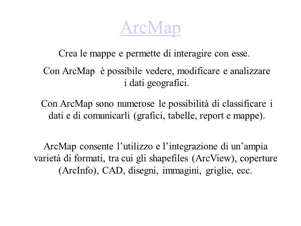 ArcMap ArcMap consente lutilizzo e lintegrazione di unampia varietà di formati, tra cui gli shapefiles (ArcView), coperture (ArcInfo), CAD, disegni, i
