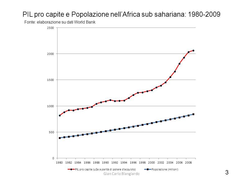 4 Ricambio della popolazione in età lavorativa di alcune macro aree negli intervalli quinquennali tra il 2010 e il 2030.