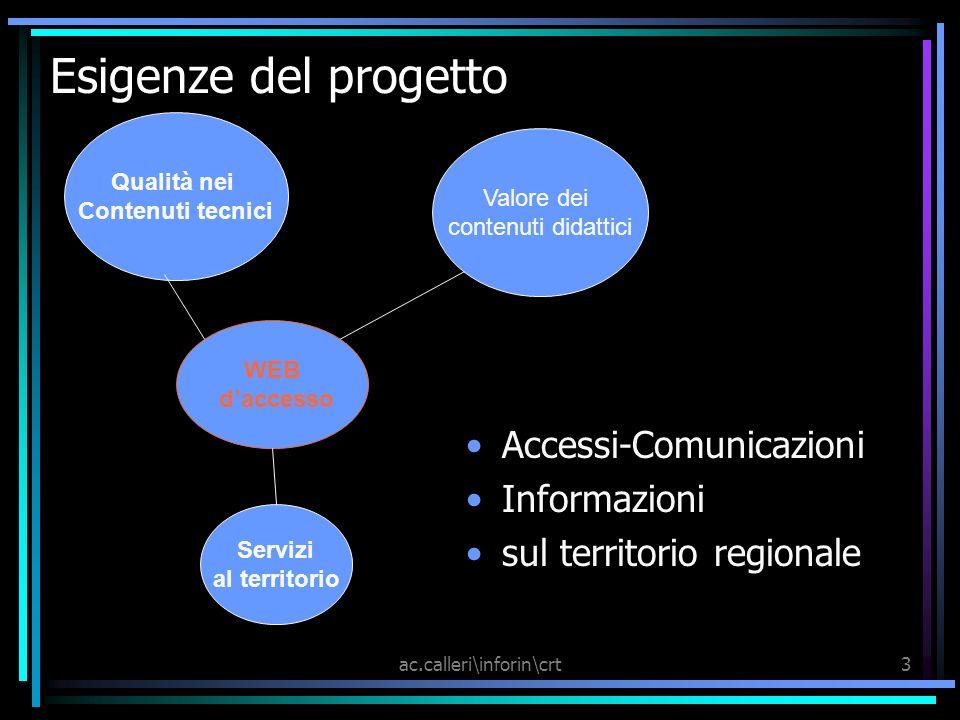 ac.calleri\inforin\crt3 Esigenze del progetto Accessi-Comunicazioni Informazioni sul territorio regionale WEB daccesso Qualità nei Contenuti tecnici Valore dei contenuti didattici Servizi al territorio