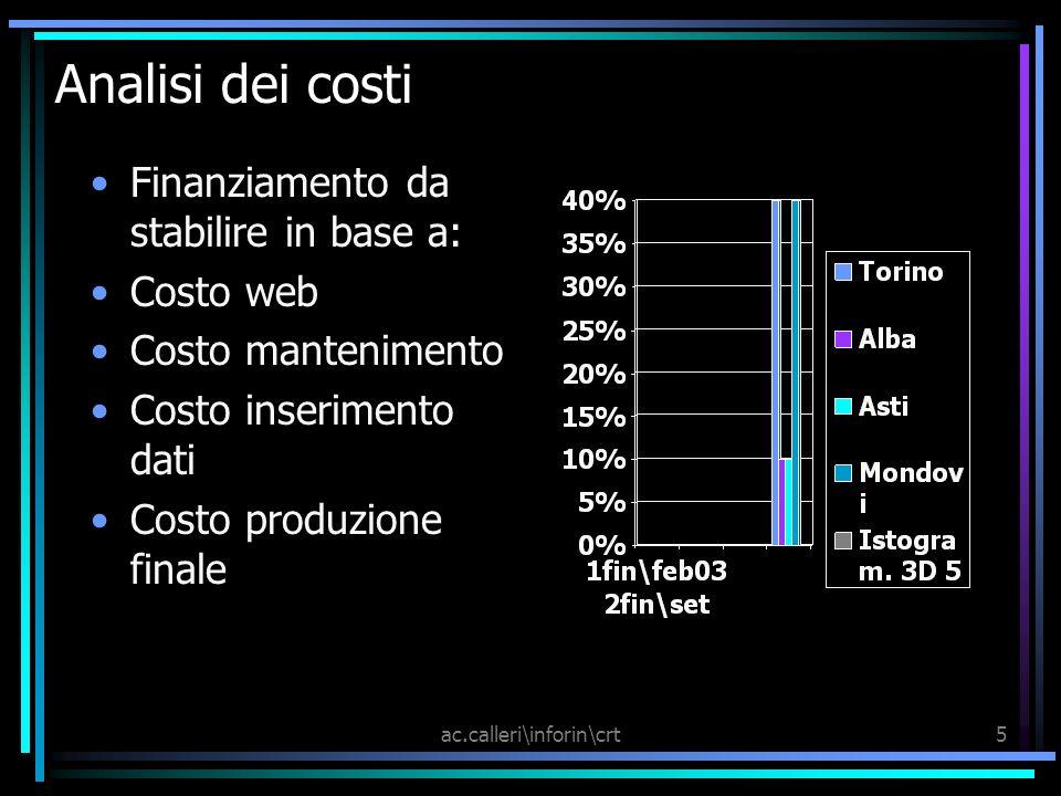 ac.calleri\inforin\crt5 Analisi dei costi Finanziamento da stabilire in base a: Costo web Costo mantenimento Costo inserimento dati Costo produzione finale