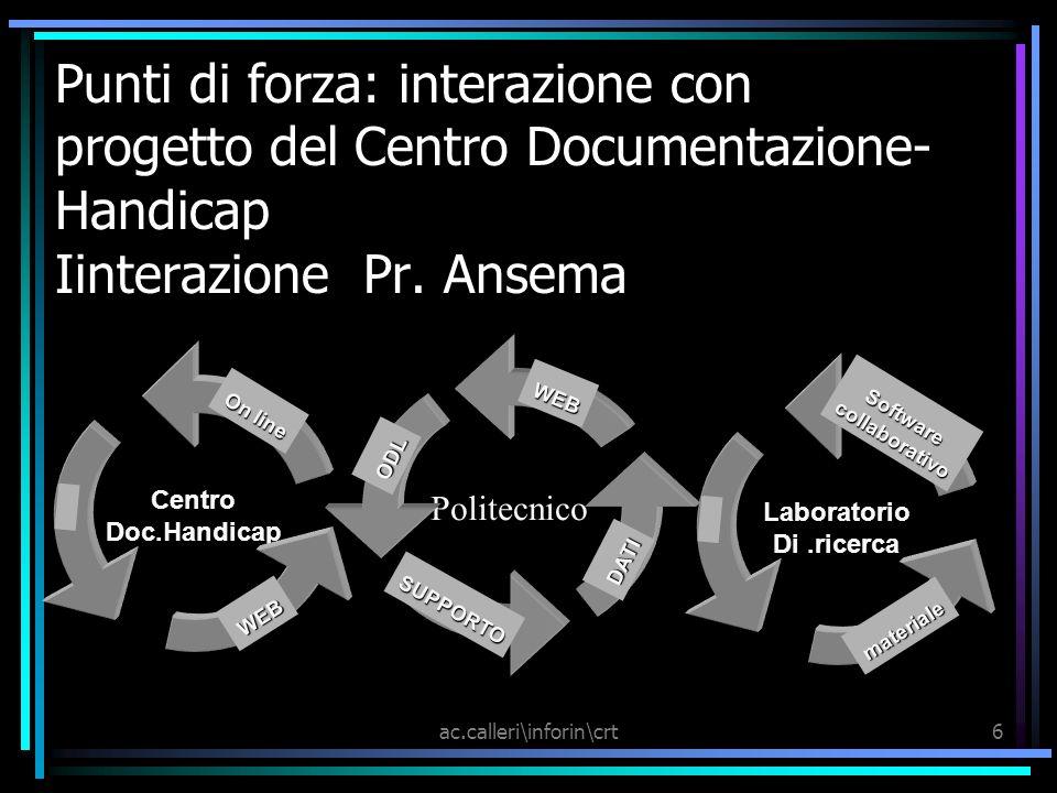 ac.calleri\inforin\crt6 Punti di forza: interazione con progetto del Centro Documentazione- Handicap Iinterazione Pr.