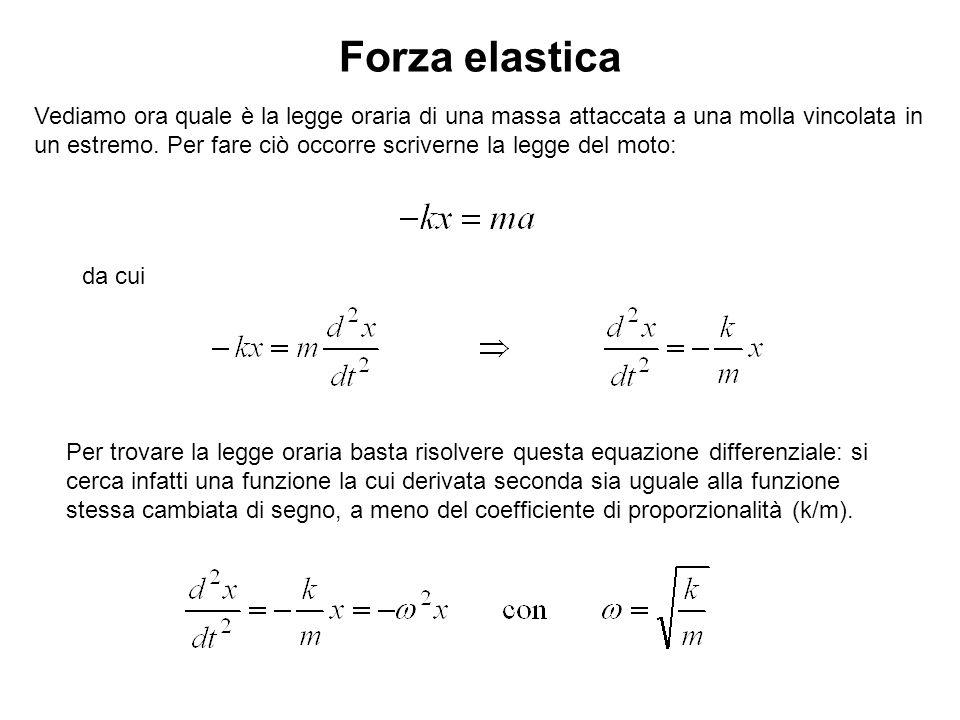 Forza elastica Vediamo ora quale è la legge oraria di una massa attaccata a una molla vincolata in un estremo. Per fare ciò occorre scriverne la legge