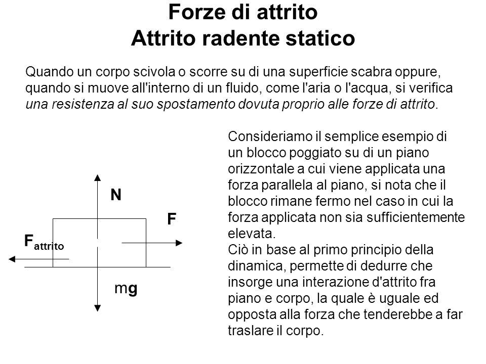 Forze di attrito Attrito radente statico Quando un corpo scivola o scorre su di una superficie scabra oppure, quando si muove all'interno di un fluido