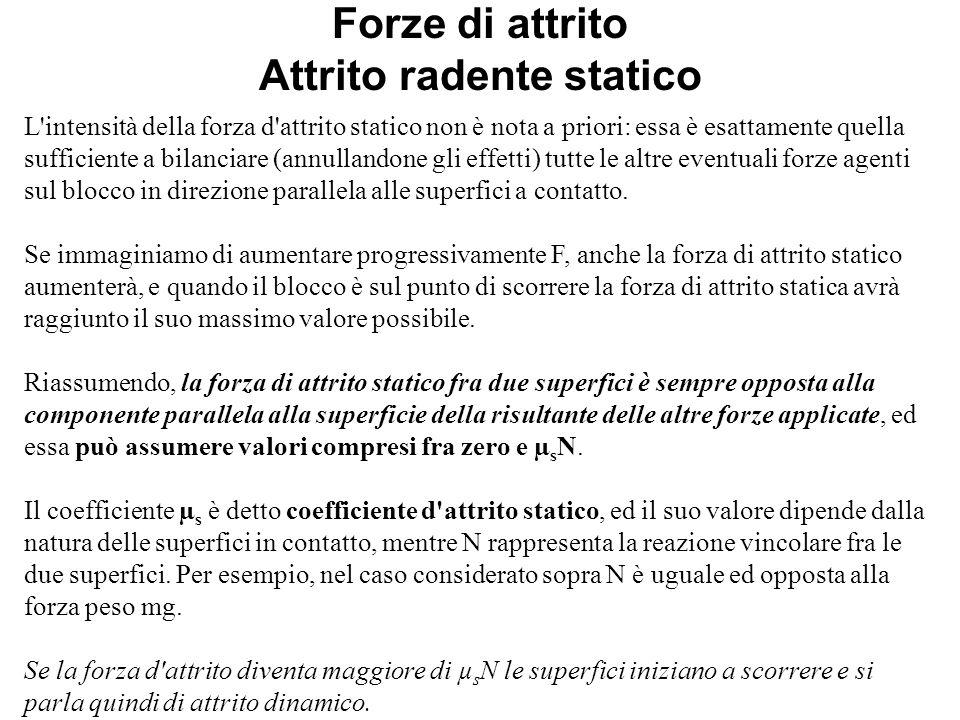 Forze di attrito Attrito radente statico L'intensità della forza d'attrito statico non è nota a priori: essa è esattamente quella sufficiente a bilanc