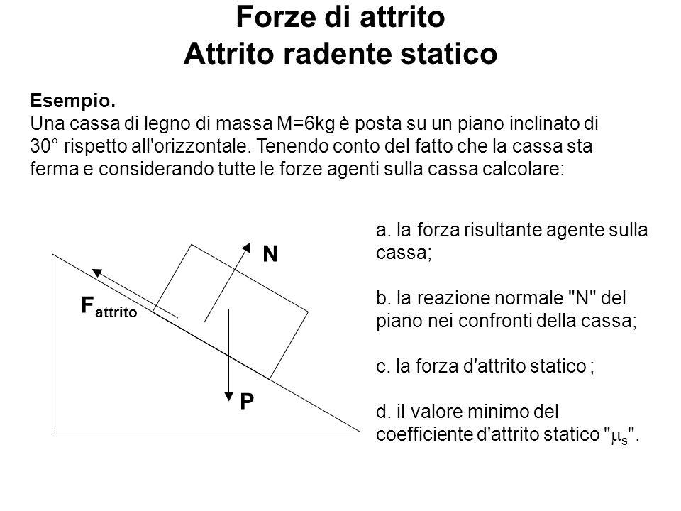 Forze di attrito Attrito radente statico Esempio. Una cassa di legno di massa M=6kg è posta su un piano inclinato di 30° rispetto all'orizzontale. Ten