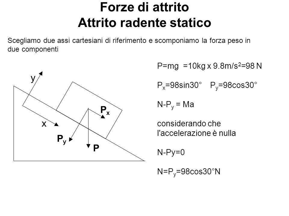 Forze di attrito Attrito radente statico F attrito PyPy PxPx P N y x Analogamente al punto precedente, la forza d attrito si calcola facendo la somma delle forze dirette lungo l asse x e ponendola = 0 considerando che l accelerazione è nulla.