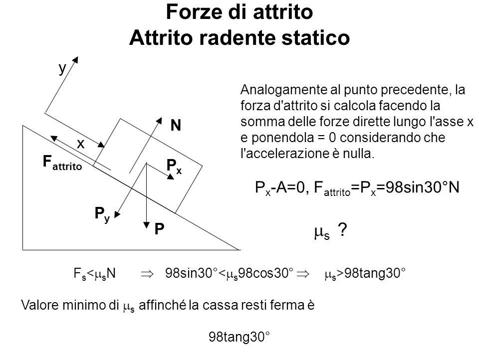 Forze di attrito Attrito radente statico F attrito PyPy PxPx P N y x Analogamente al punto precedente, la forza d'attrito si calcola facendo la somma