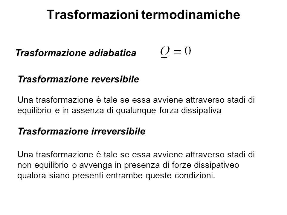 Trasformazioni termodinamiche Trasformazione adiabatica Trasformazione reversibile Una trasformazione è tale se essa avviene attraverso stadi di equilibrio e in assenza di qualunque forza dissipativa Trasformazione irreversibile Una trasformazione è tale se essa avviene attraverso stadi di non equilibrio o avvenga in presenza di forze dissipativeo qualora siano presenti entrambe queste condizioni.