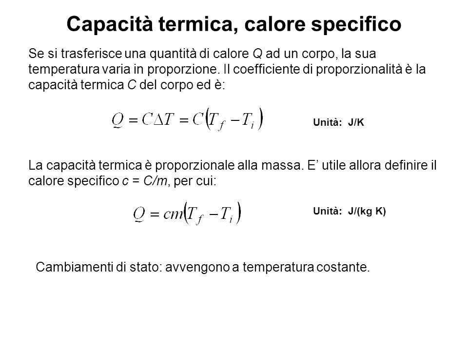 Capacità termica, calore specifico Se si trasferisce una quantità di calore Q ad un corpo, la sua temperatura varia in proporzione.