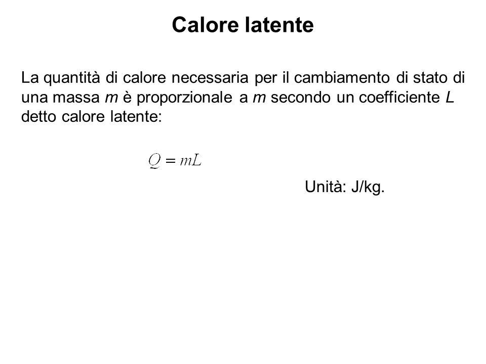 Calore latente La quantità di calore necessaria per il cambiamento di stato di una massa m è proporzionale a m secondo un coefficiente L detto calore latente: Unità: J/kg.