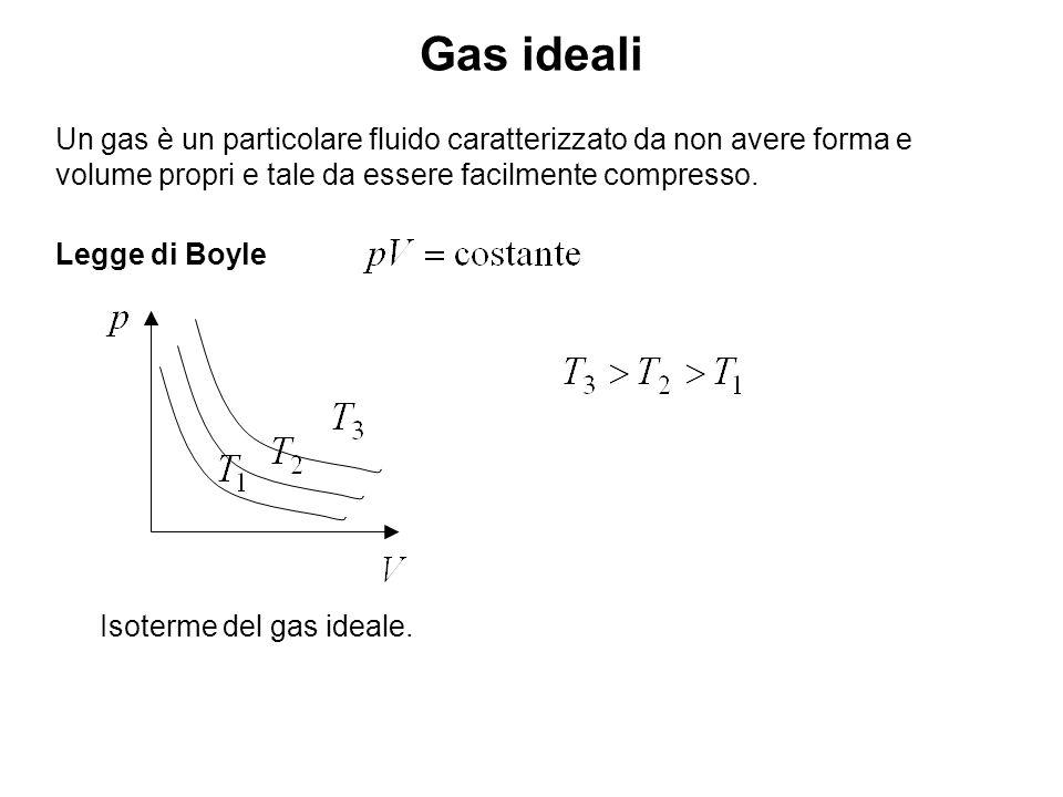 Gas ideali Un gas è un particolare fluido caratterizzato da non avere forma e volume propri e tale da essere facilmente compresso.