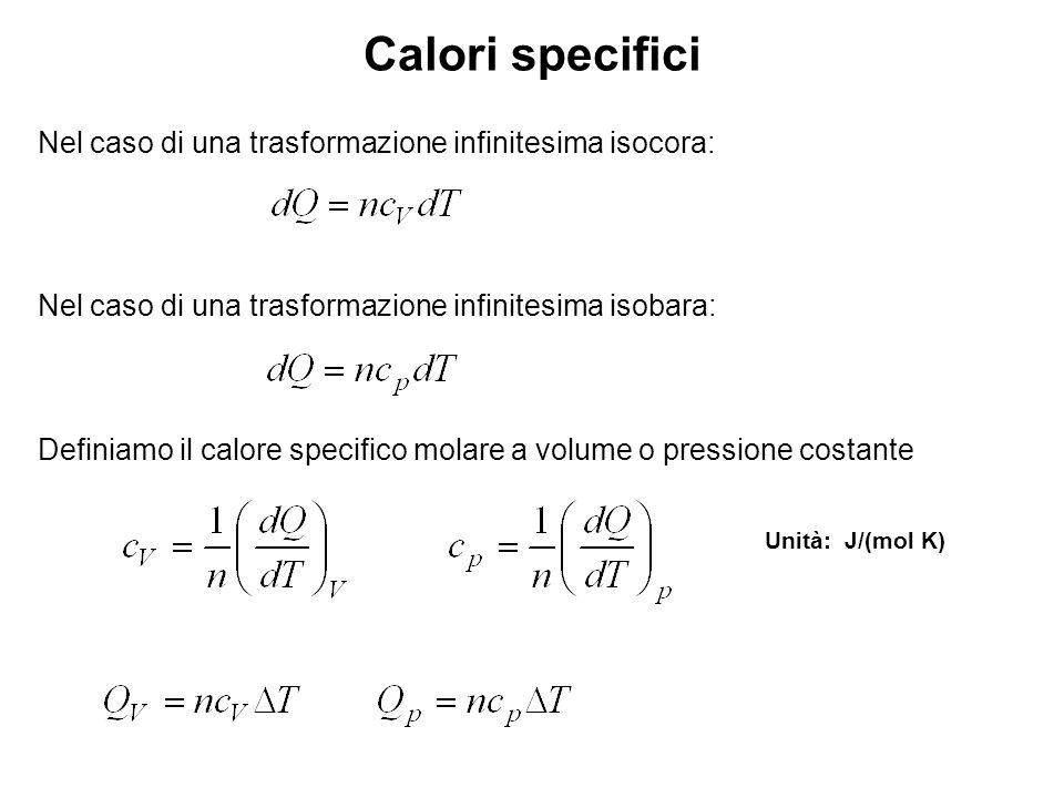Calori specifici Nel caso di una trasformazione infinitesima isocora: Nel caso di una trasformazione infinitesima isobara: Definiamo il calore specifico molare a volume o pressione costante Unità: J/(mol K)