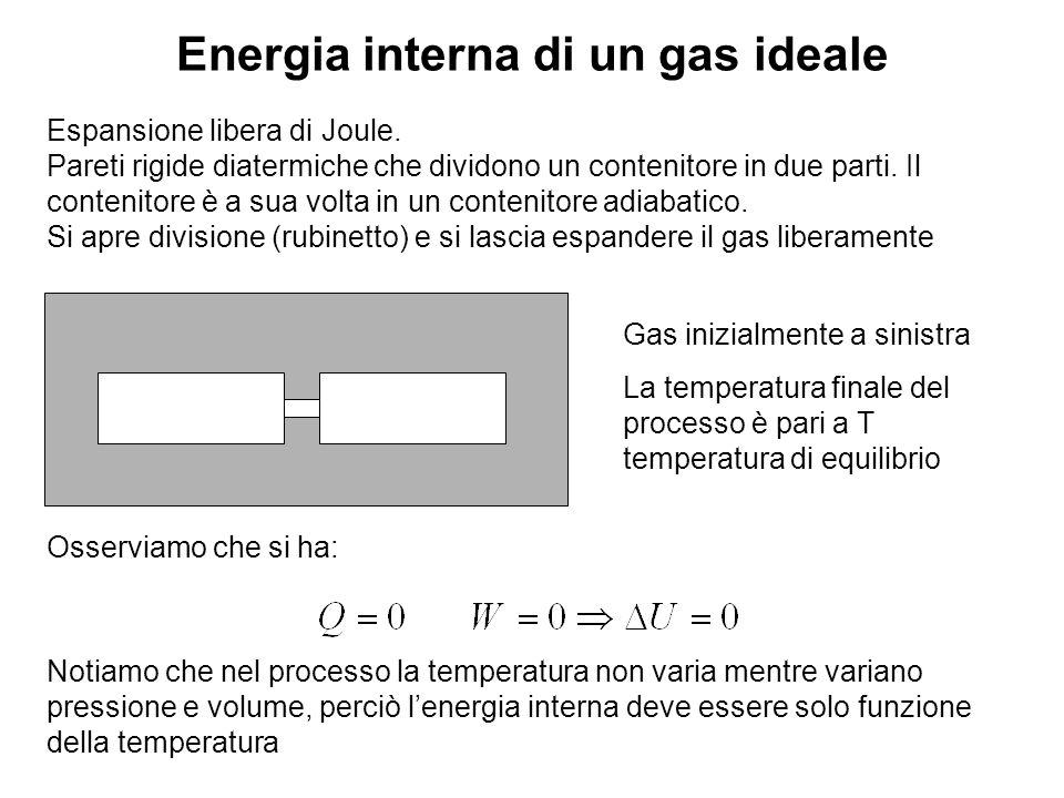 Energia interna di un gas ideale Espansione libera di Joule.