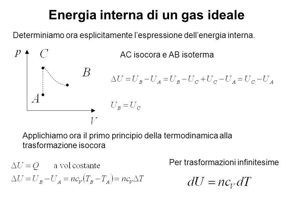 Energia interna di un gas ideale Determiniamo ora esplicitamente lespressione dellenergia interna.