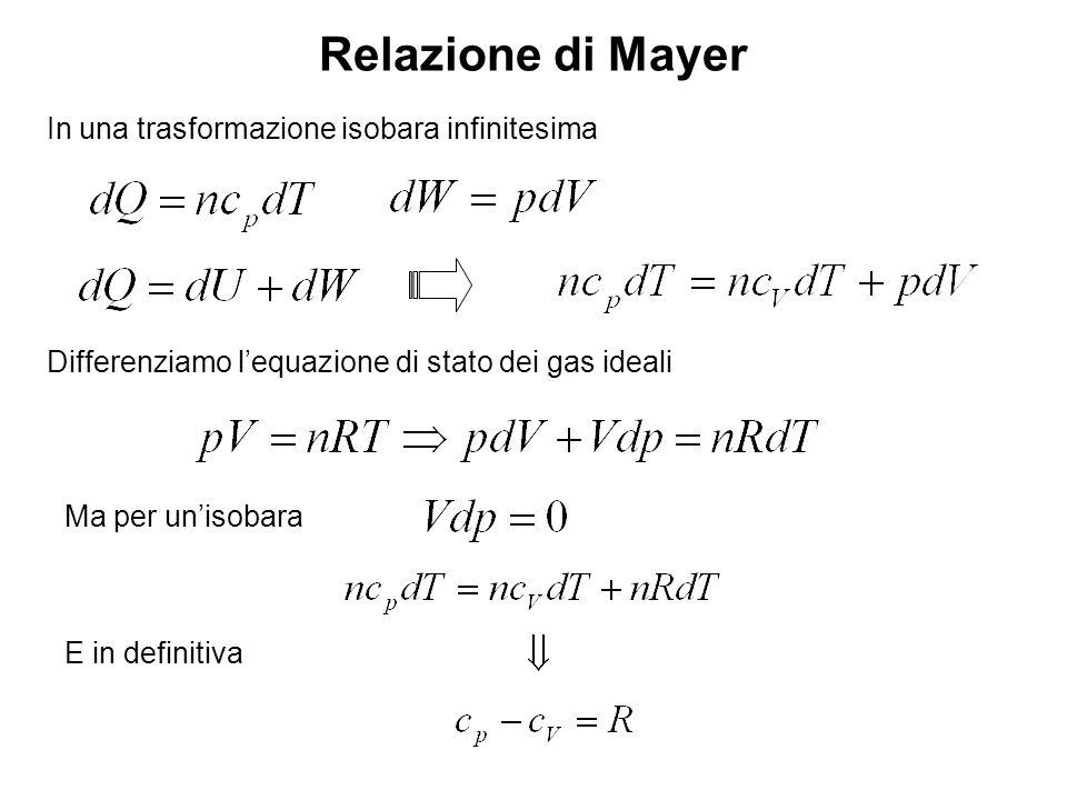 Relazione di Mayer In una trasformazione isobara infinitesima Differenziamo lequazione di stato dei gas ideali Ma per unisobara E in definitiva