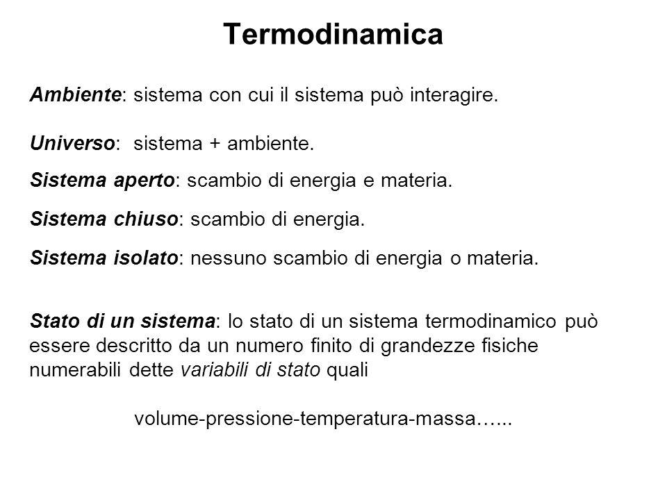 Termodinamica Ambiente: sistema con cui il sistema può interagire.