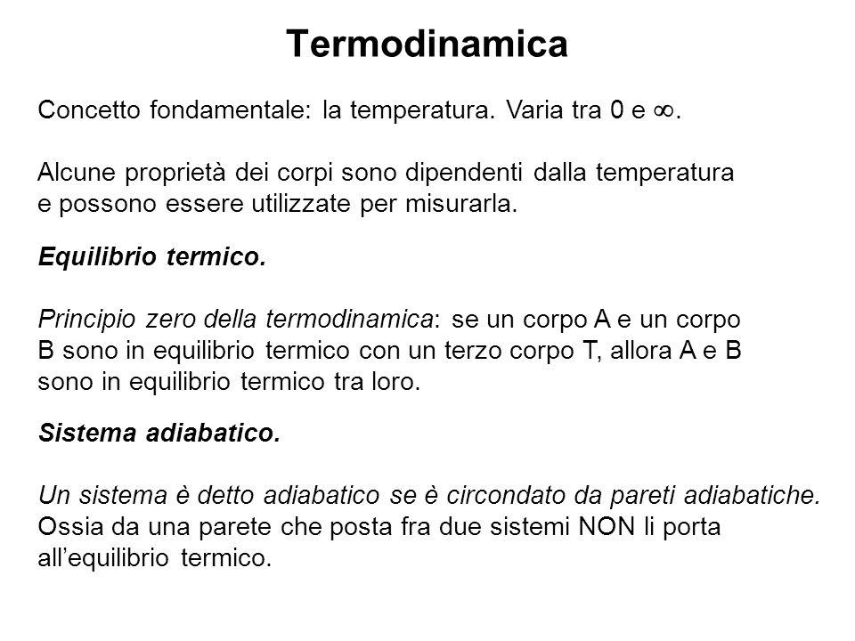 Dilatazione termica Dilatazione termica lineare: Caso particolare per lacqua che tra 0°C e 4°C si contrae.