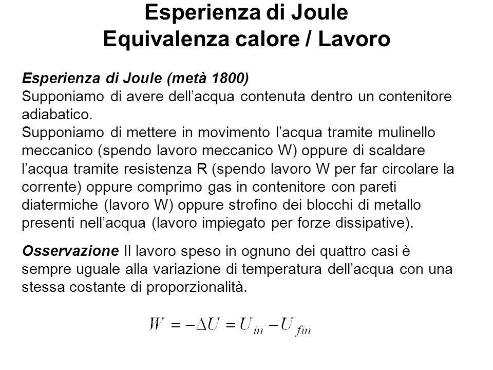 Esperienza di Joule Equivalenza calore / Lavoro Analogamente possiamo avere un aumento della temperatura del sistema ponendo un corpo più caldo a contatto dellacqua (senza quindi fare del lavoro).