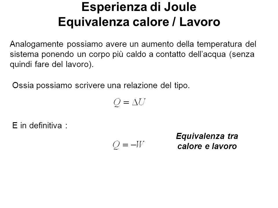 Gas ideali Legge di Gay Lussac Isocore del gas ideale. Legge di Gay Lussac Isobare del gas ideale.