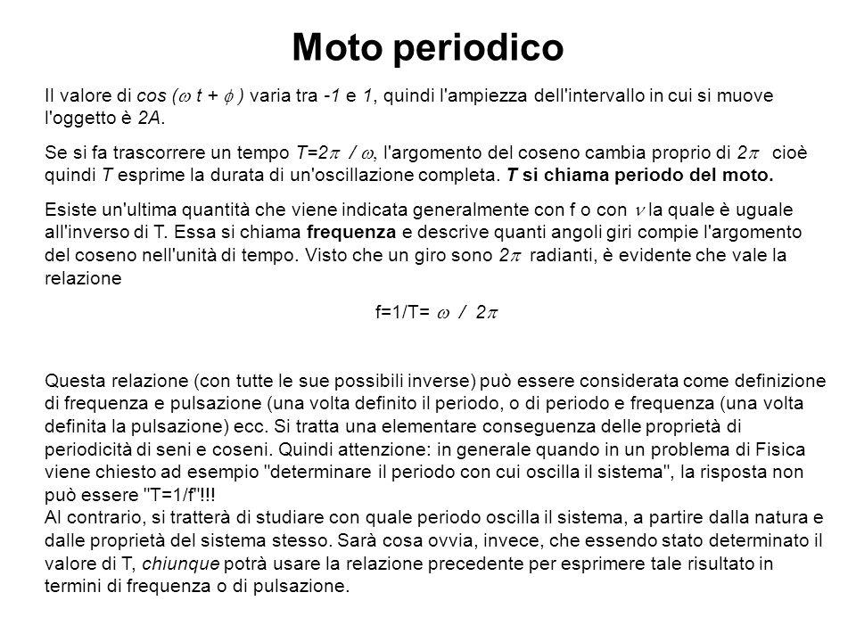 Moto periodico Il valore di cos ( t + ) varia tra -1 e 1, quindi l'ampiezza dell'intervallo in cui si muove l'oggetto è 2A. Se si fa trascorrere un te