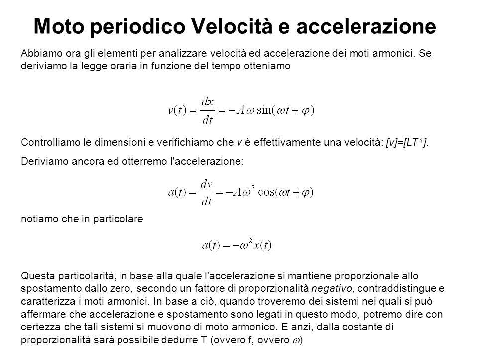 Moto periodico Velocità e accelerazione Abbiamo ora gli elementi per analizzare velocità ed accelerazione dei moti armonici. Se deriviamo la legge ora