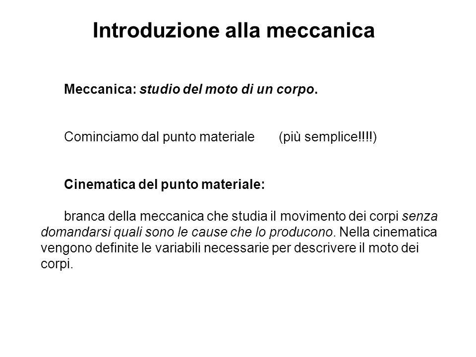 Meccanica: studio del moto di un corpo. Cominciamo dal punto materiale(più semplice!!!!) Cinematica del punto materiale: branca della meccanica che st