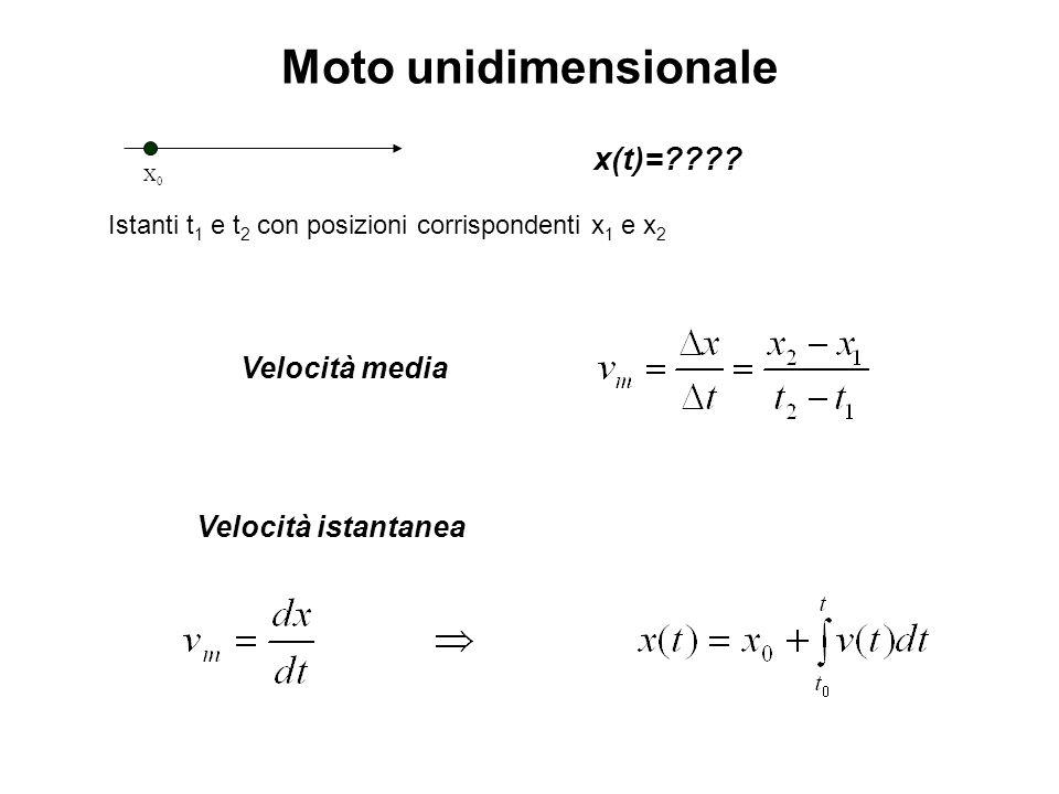 X0X0 Istanti t 1 e t 2 con posizioni corrispondenti x 1 e x 2 x(t)=???? Velocità media Moto unidimensionale Velocità istantanea