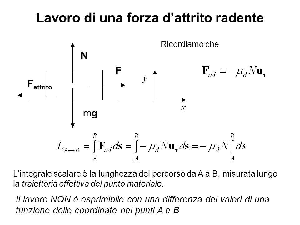 Lavoro di una forza dattrito radente Ricordiamo che Lintegrale scalare è la lunghezza del percorso da A a B, misurata lungo la traiettoria effettiva d