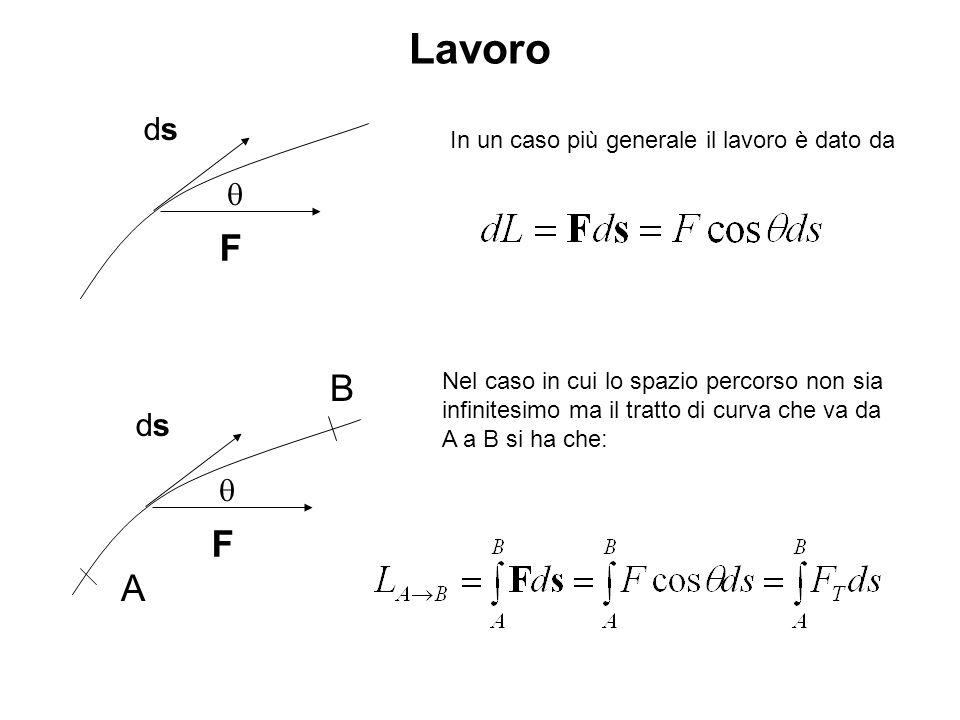 Lavoro F dsds In un caso più generale il lavoro è dato da F dsds A B Nel caso in cui lo spazio percorso non sia infinitesimo ma il tratto di curva che