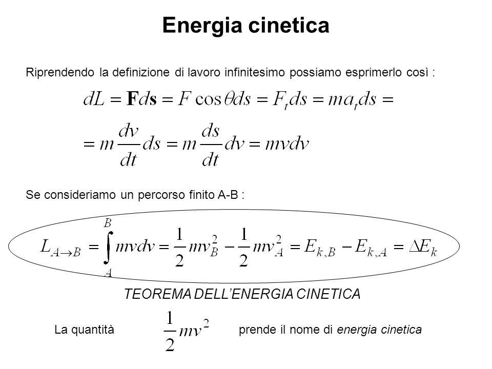 Energia cinetica Riprendendo la definizione di lavoro infinitesimo possiamo esprimerlo così : Se consideriamo un percorso finito A-B : La quantitàpren