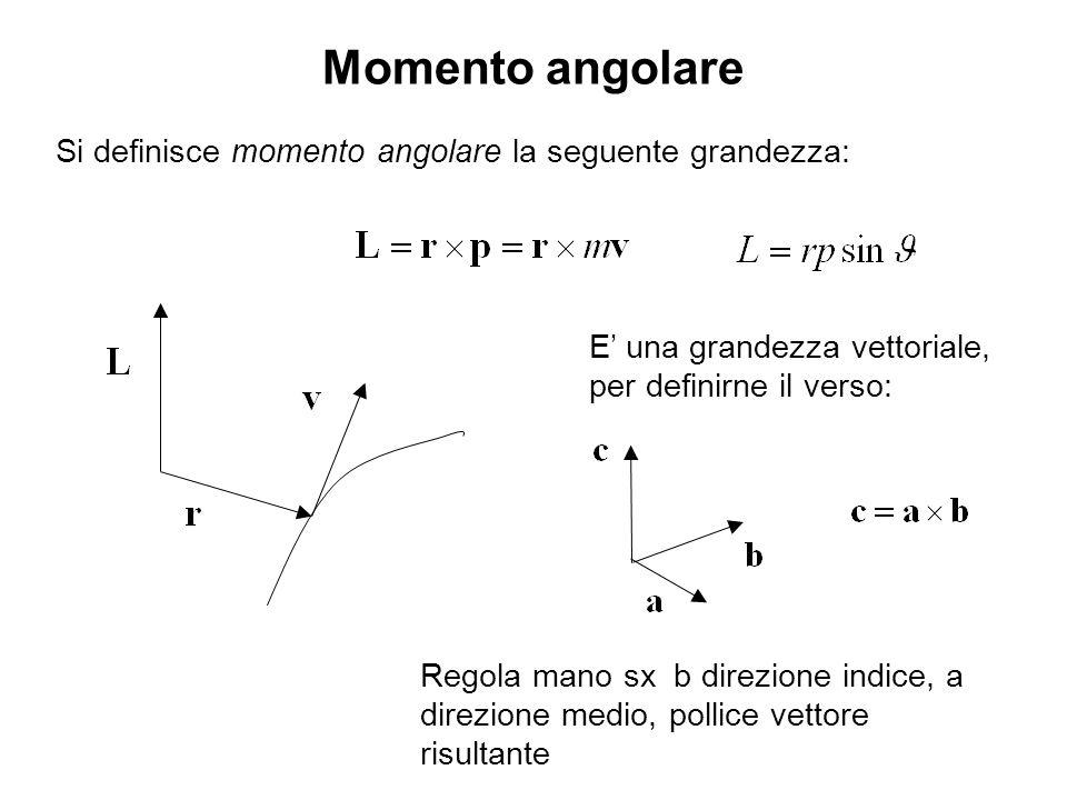 Momento angolare Si definisce momento angolare la seguente grandezza: E una grandezza vettoriale, per definirne il verso: Regola mano sx b direzione indice, a direzione medio, pollice vettore risultante