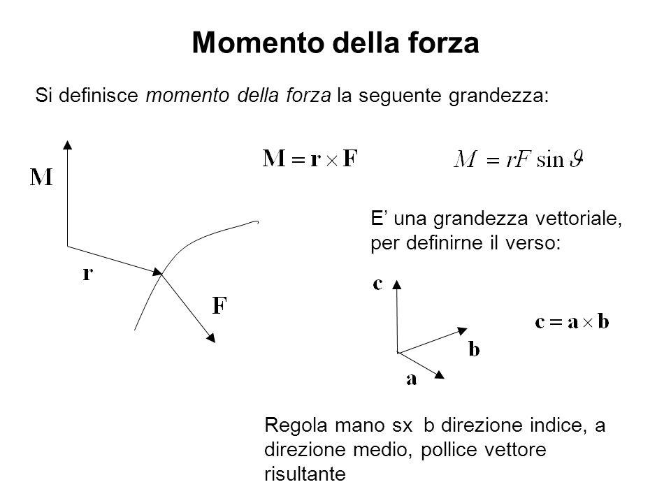 Momento della forza Si definisce momento della forza la seguente grandezza: E una grandezza vettoriale, per definirne il verso: Regola mano sx b direzione indice, a direzione medio, pollice vettore risultante
