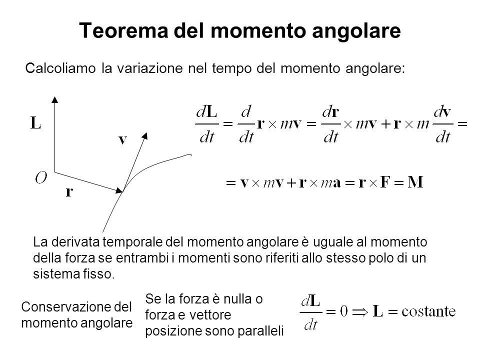 Teorema del momento angolare Calcoliamo la variazione nel tempo del momento angolare: La derivata temporale del momento angolare è uguale al momento della forza se entrambi i momenti sono riferiti allo stesso polo di un sistema fisso.