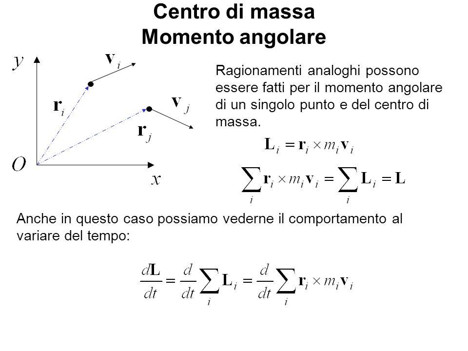 Centro di massa Momento angolare Ragionamenti analoghi possono essere fatti per il momento angolare di un singolo punto e del centro di massa.