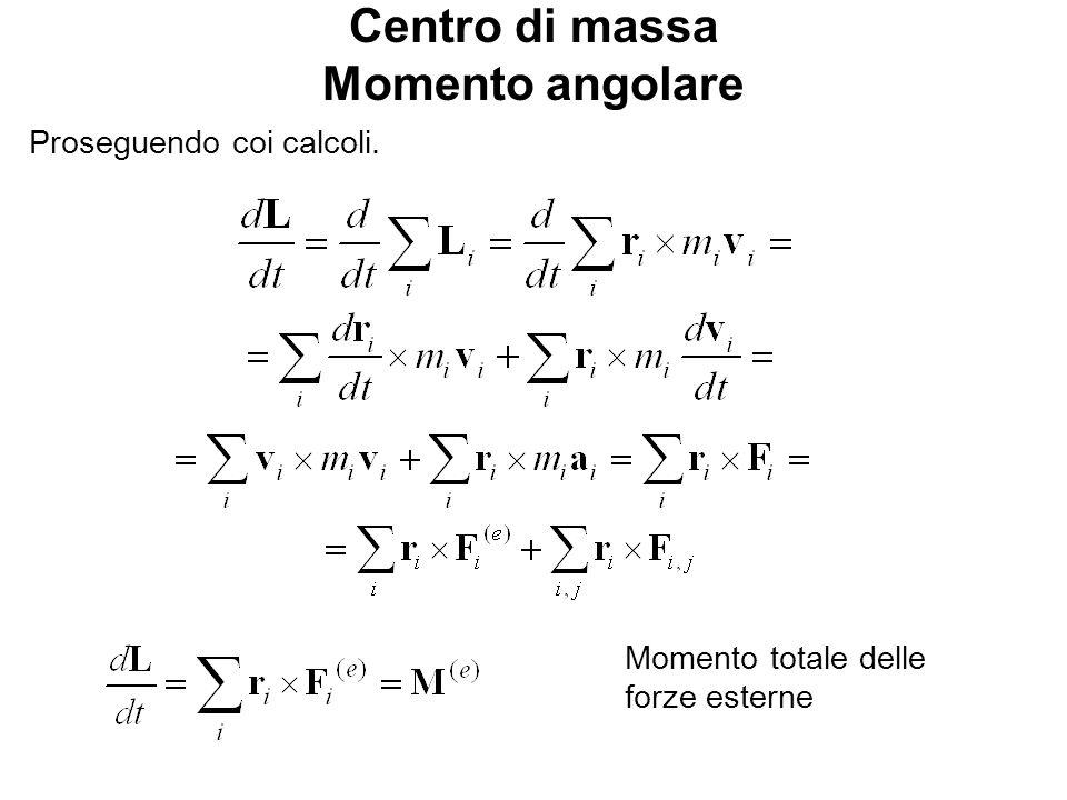 Centro di massa Momento angolare Proseguendo coi calcoli. Momento totale delle forze esterne