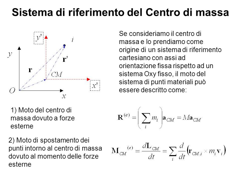 Sistema di riferimento del Centro di massa Se consideriamo il centro di massa e lo prendiamo come origine di un sistema di riferimento cartesiano con assi ad orientazione fissa rispetto ad un sistema Oxy fisso, il moto del sistema di punti materiali può essere descritto come: 2) Moto di spostamento dei punti intorno al centro di massa dovuto al momento delle forze esterne 1) Moto del centro di massa dovuto a forze esterne