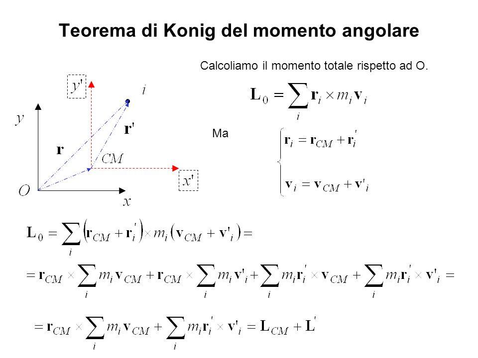 Teorema di Konig del momento angolare Calcoliamo il momento totale rispetto ad O. Ma