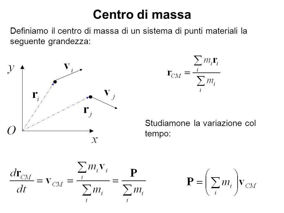 Centro di massa Proseguendo a derivare la velocità rispetto al tempo: Ma le forze agenti su un singolo punto materiale sono sia quelle interne che esterne, ossia