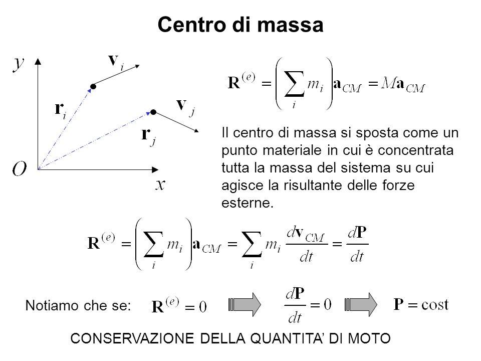 Centro di massa Il centro di massa si sposta come un punto materiale in cui è concentrata tutta la massa del sistema su cui agisce la risultante delle forze esterne.