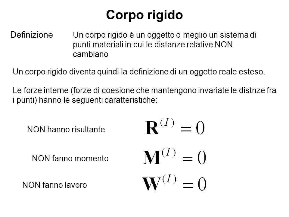 Equazioni del moto del corpo rigido Per la traslazione Per la rotazione