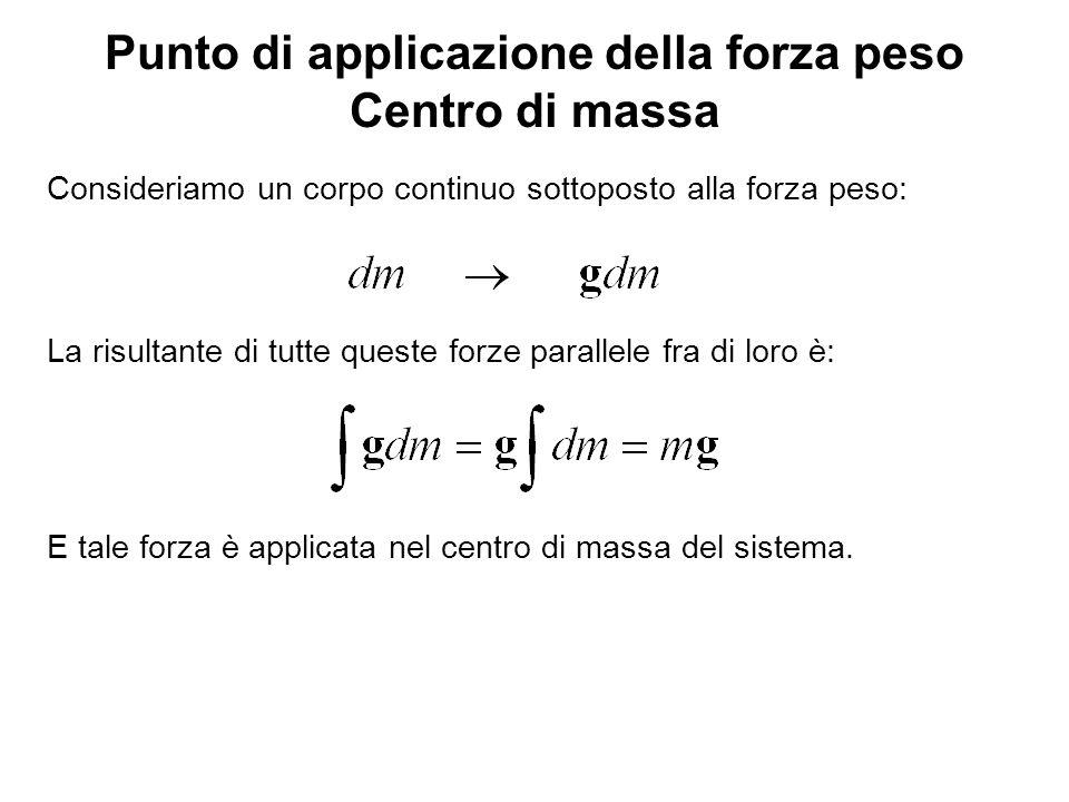 Momento della forza peso Centro di massa Il momento della forza peso rispetto a un polo fisso (ad esempio lorigine dellasse delle coordinate) è dato da: ma: