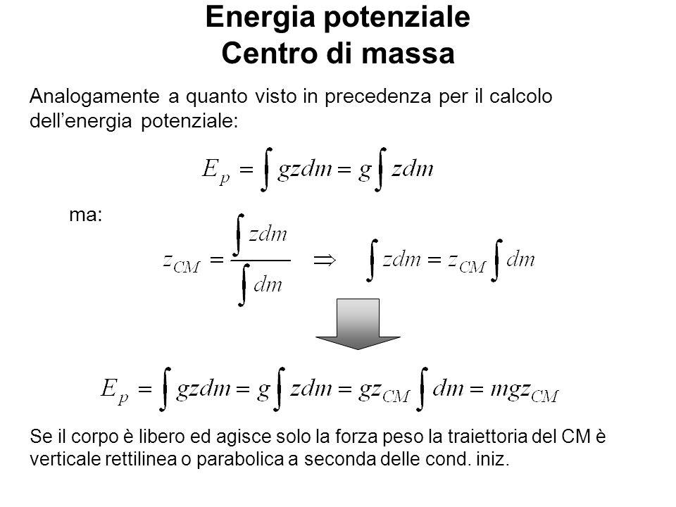 Rotazione nel piano Consideriamo un corpo di due dimensioni, che possa ruotare intorno ad un asse fisso Asse di riferimento Le equazioni del moto del sistema sono Poichè