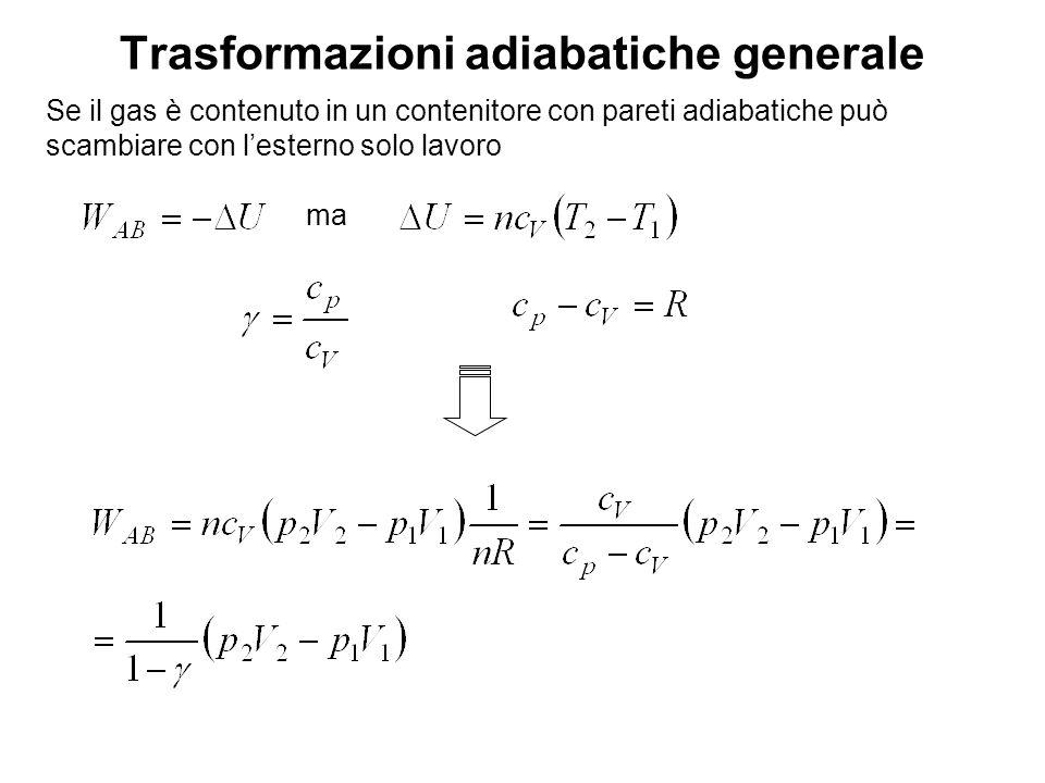 Trasformazioni adiabatiche reversibile Se il gas è contenuto in un contenitore con pareti adiabatiche può scambiare con lesterno solo lavoro Separando le variabili