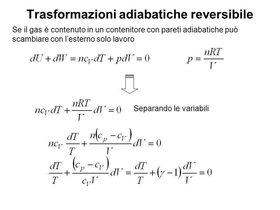 Trasformazioni adiabatiche reversibile Integrando fra stati A e B
