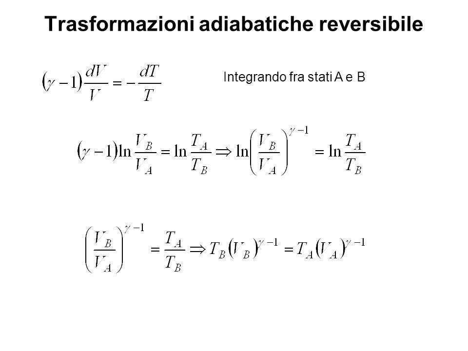 Trasformazioni adiabatiche reversibile Considerando lequazione di stato dei gas perfetti si ottiene