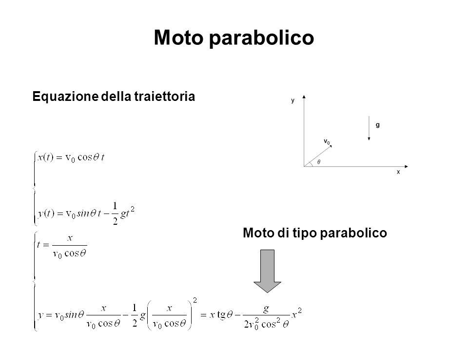 Moto parabolico Equazione della traiettoria Moto di tipo parabolico